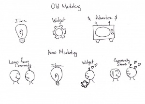[Infographic-let] Old Marketing vs. New Marketing