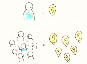 [Cartoon] 2 Methods For Idea Generation