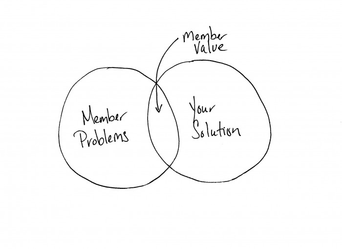where to find member value (2)