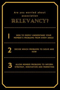 3 Deceptively Simple Steps to Association Relevancy