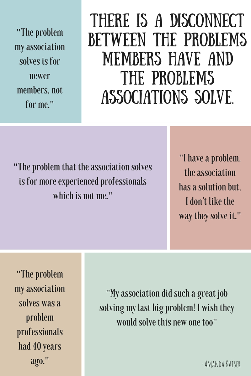 There is a disconnect between the problems members have and the problems associations solve