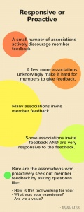 What is Your Association's Take on Member Feedback?