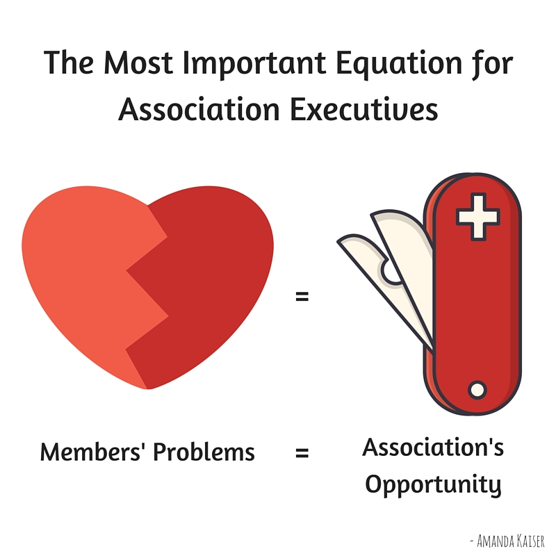 The Most Important Equation for Association Executives